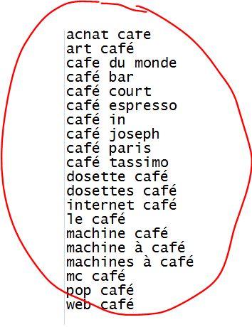 mots clés café